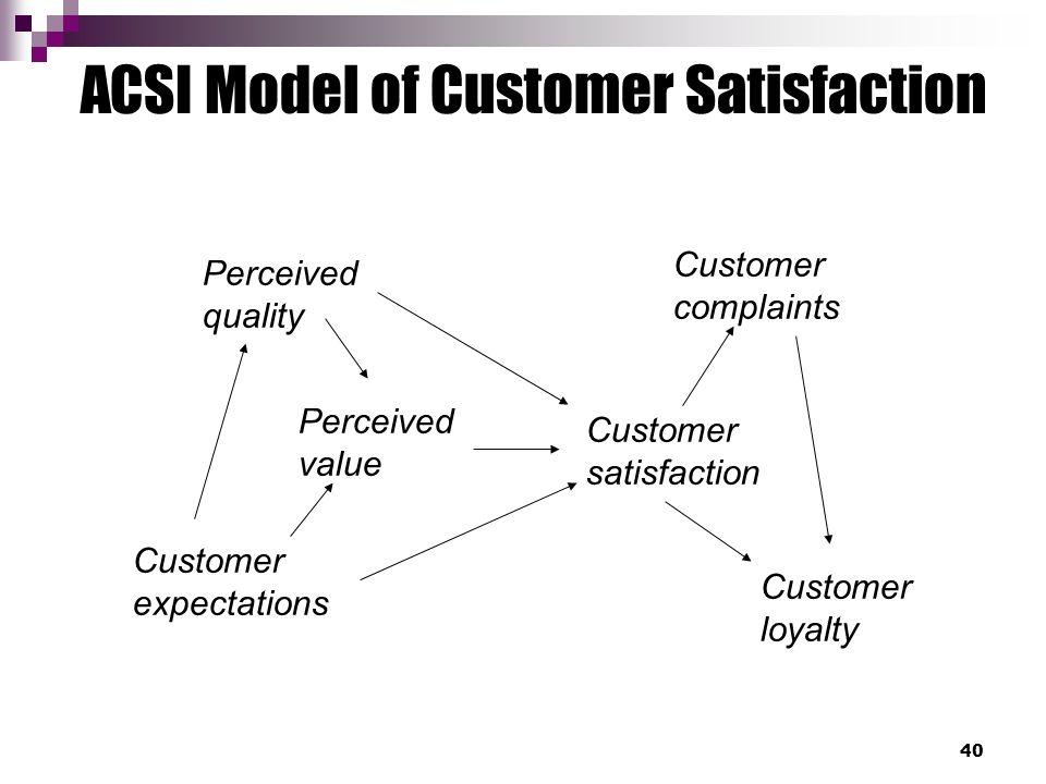 service quality vs product quality pdf