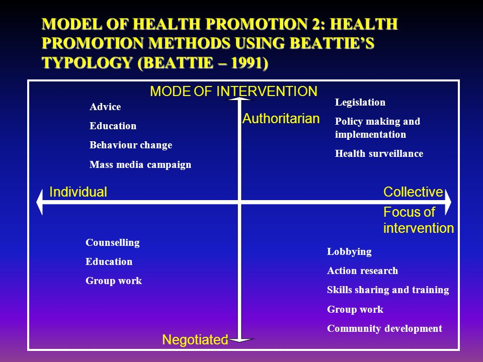 beattie model of health promotion on obesity How a health promotion model reduces disabling complications of diabetes 1 october, 2004 the incidence of diabetes is increasing worldwide, and in england 13 million people - 2 to 3% - have the condition (dh, 2001a.