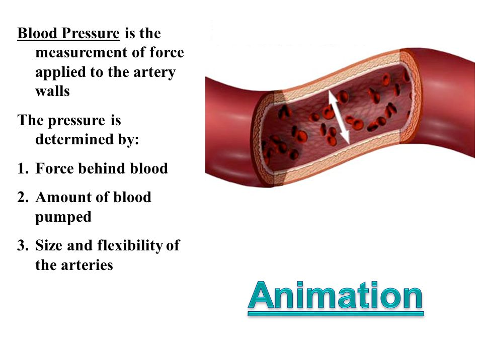 Blood Pressure is the measurement of force applied to the artery walls