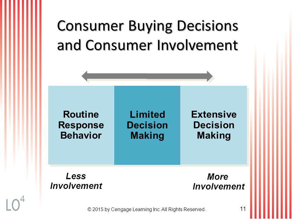 consumer behavior involvement Chapter4 understanding buyer behavior learning objectives consumer behavior refers to buyers who are purchasing for personal, family, or group use.