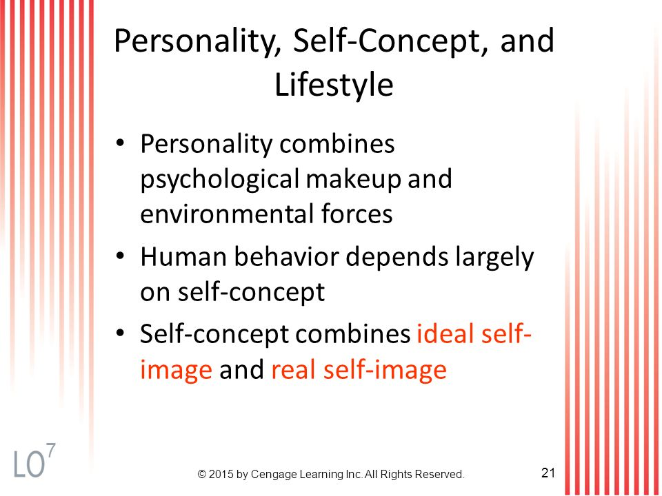 chapter 12 self concept and lifestyle Self-concept in consumer behavior a critical review the self-concept research 1/1 in this section, the author presents 5 types of research related to self- concept 1 some are related to social and psychological factors.