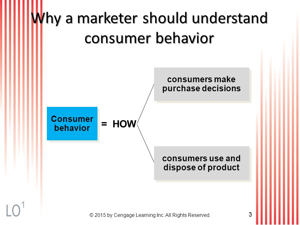 consumer buying decisions product attributes Determinant attributes in marketing are those aspects about products and services that determine why consumers buy products these attributes may vary among different types of products, depending.