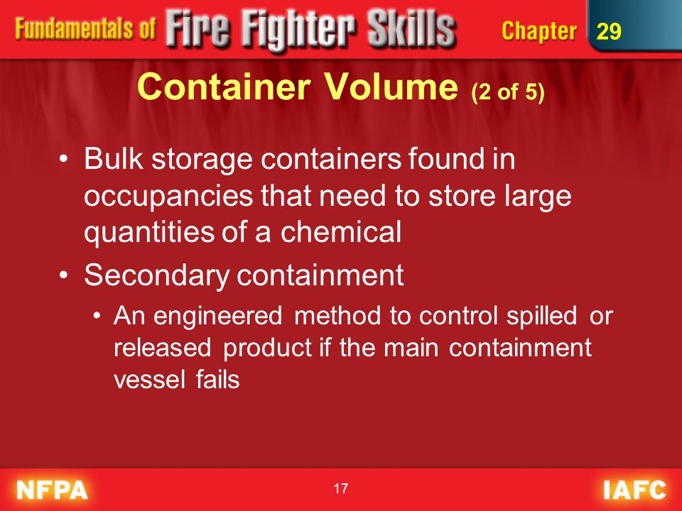 Container Volume Control : Hazardous materials recognizing and identifying the