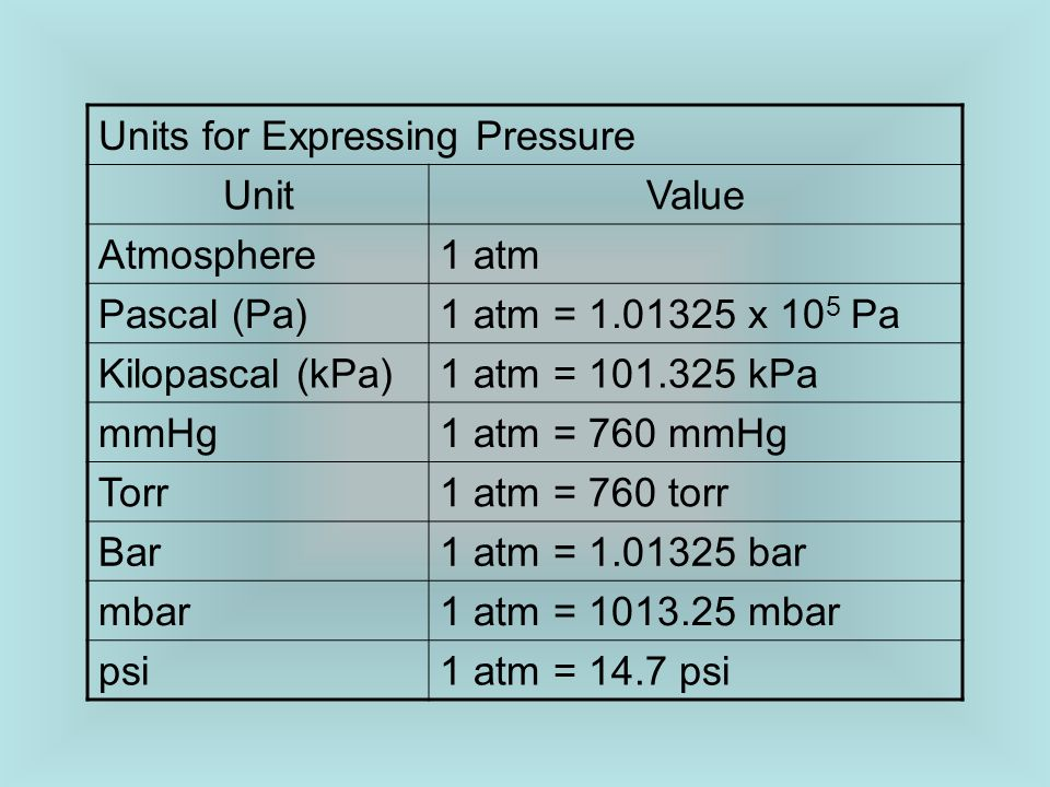 Properties of Gases: The Air We Breathe - ppt video online ...