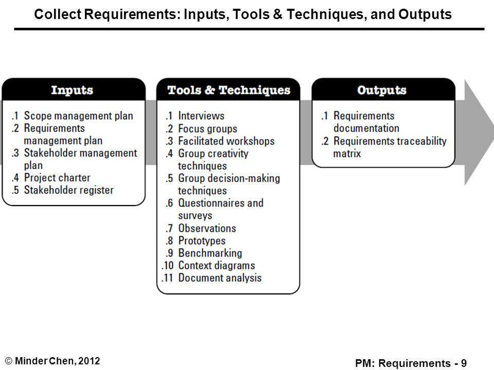 scope management  u0026 requirements