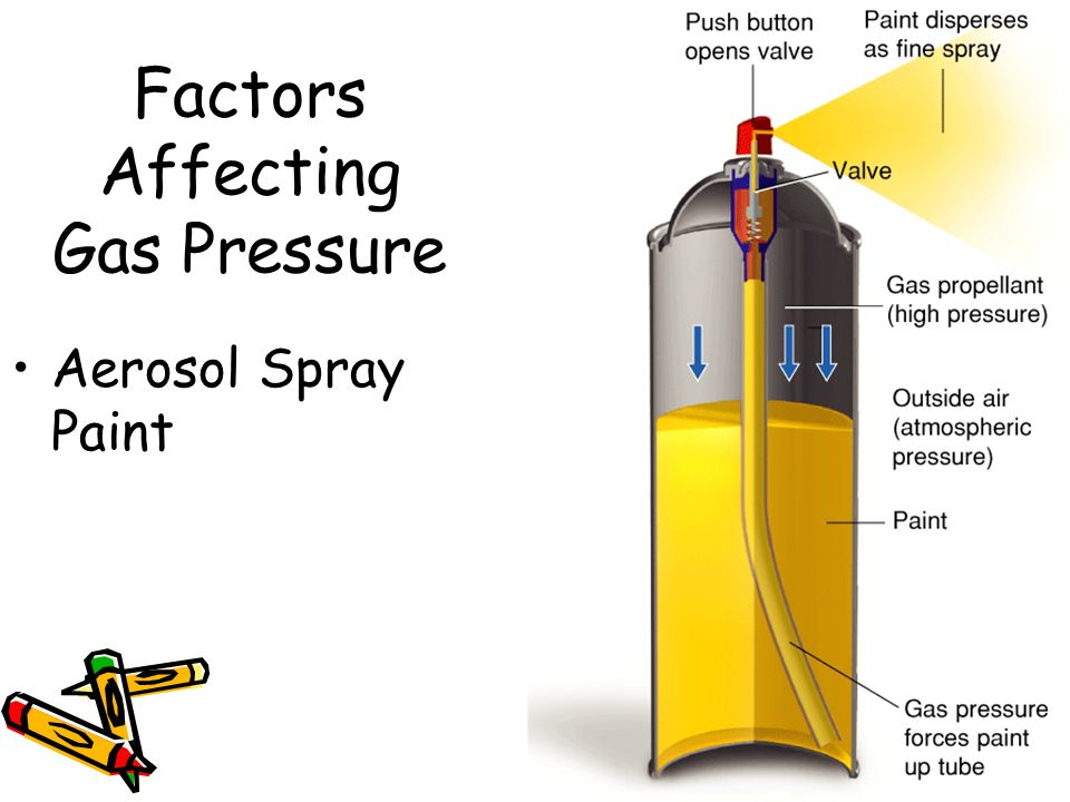 Chapter 14 the behavior of gases ppt video online download for Can you use exterior paint on the inside