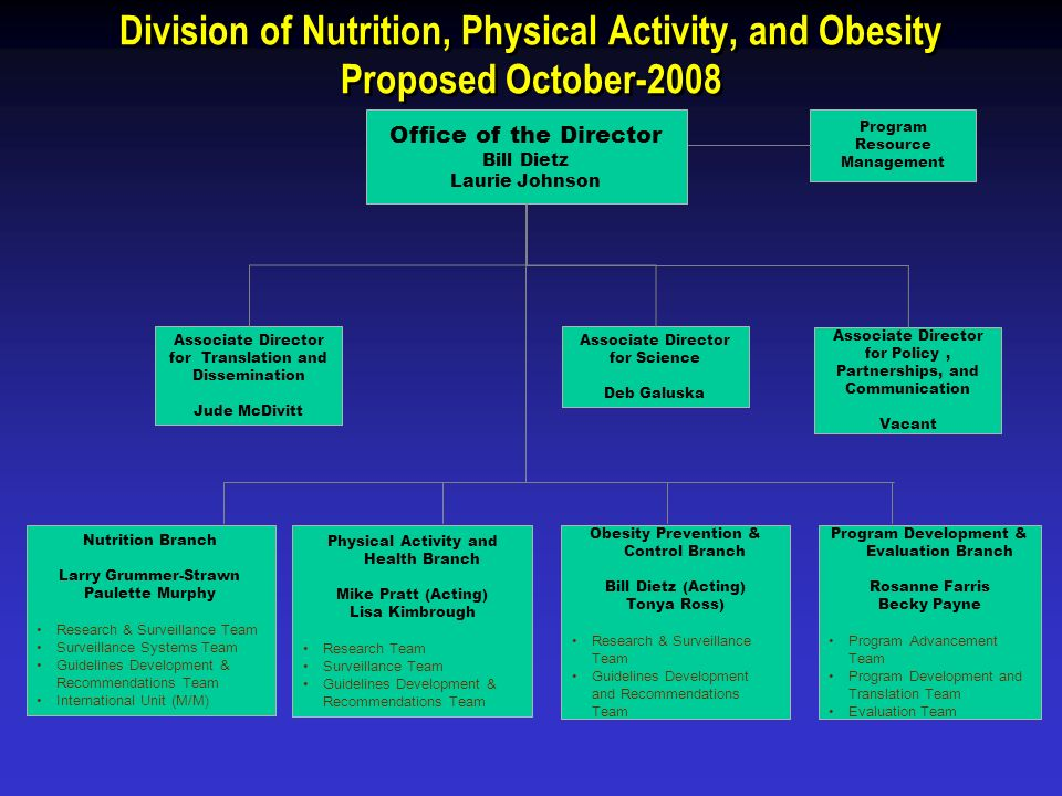 Division of Nutrition, Physical Activity, and Obesity Proposed October-2008