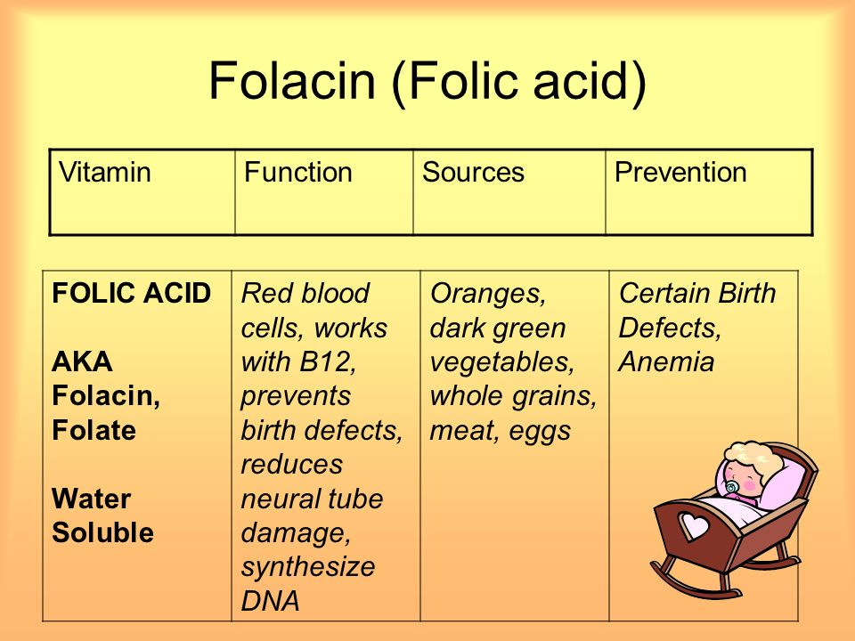 explain the relationship between folic acid and vitamin b12
