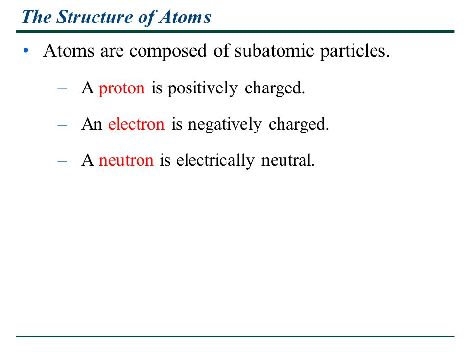 Atoms are composed of subatomic particles.