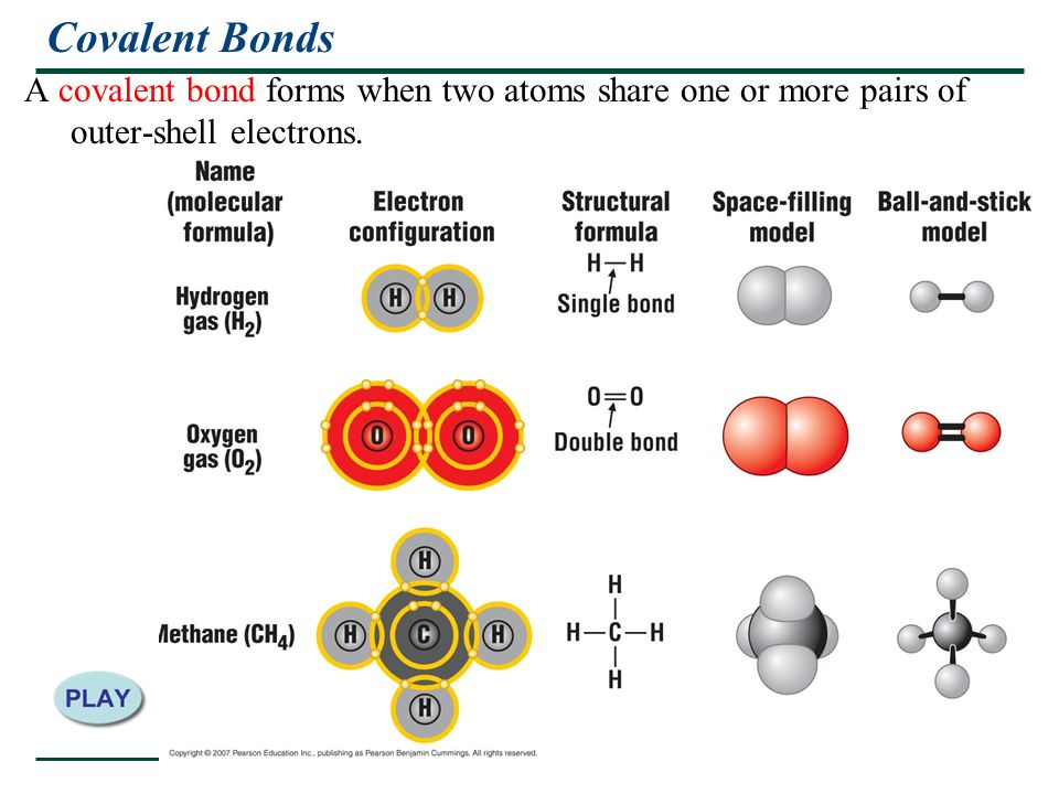 Covalent Bonds A covalent bond forms when two atoms share one or more pairs of outer-shell electrons.