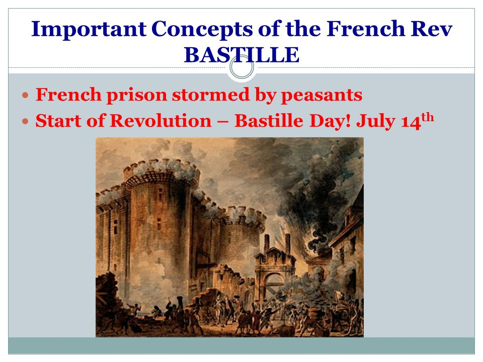Important Concepts of the French Rev BASTILLE