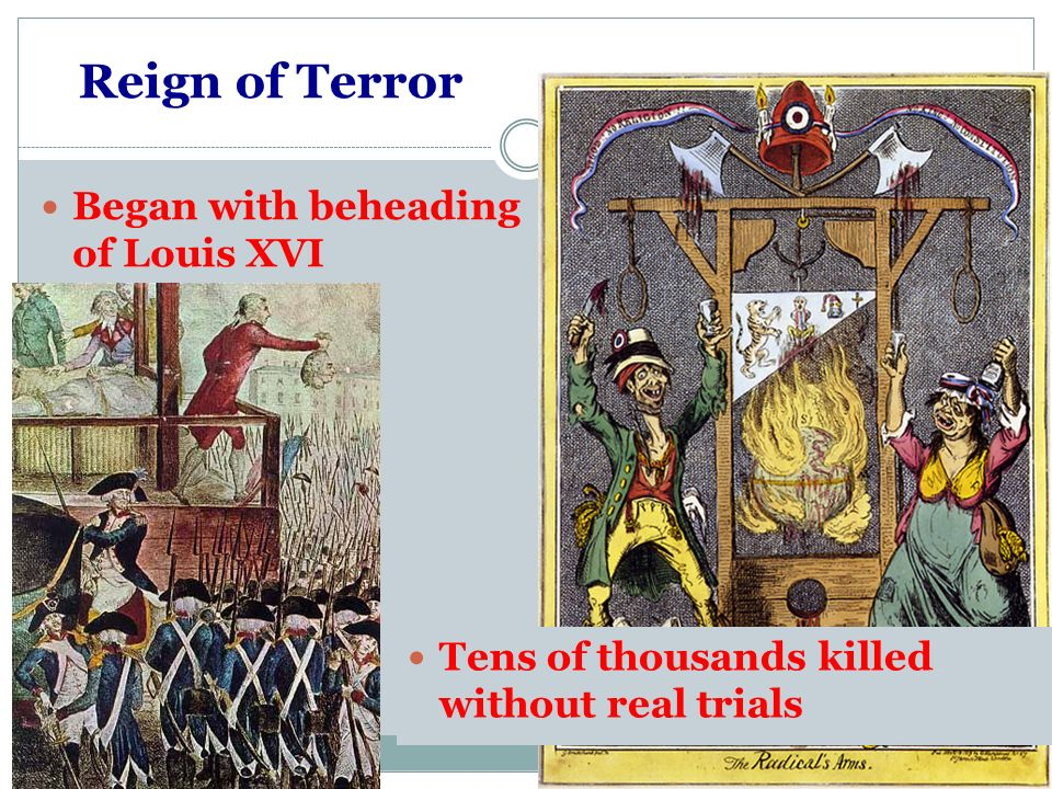 Reign of Terror Began with beheading of Louis XVI
