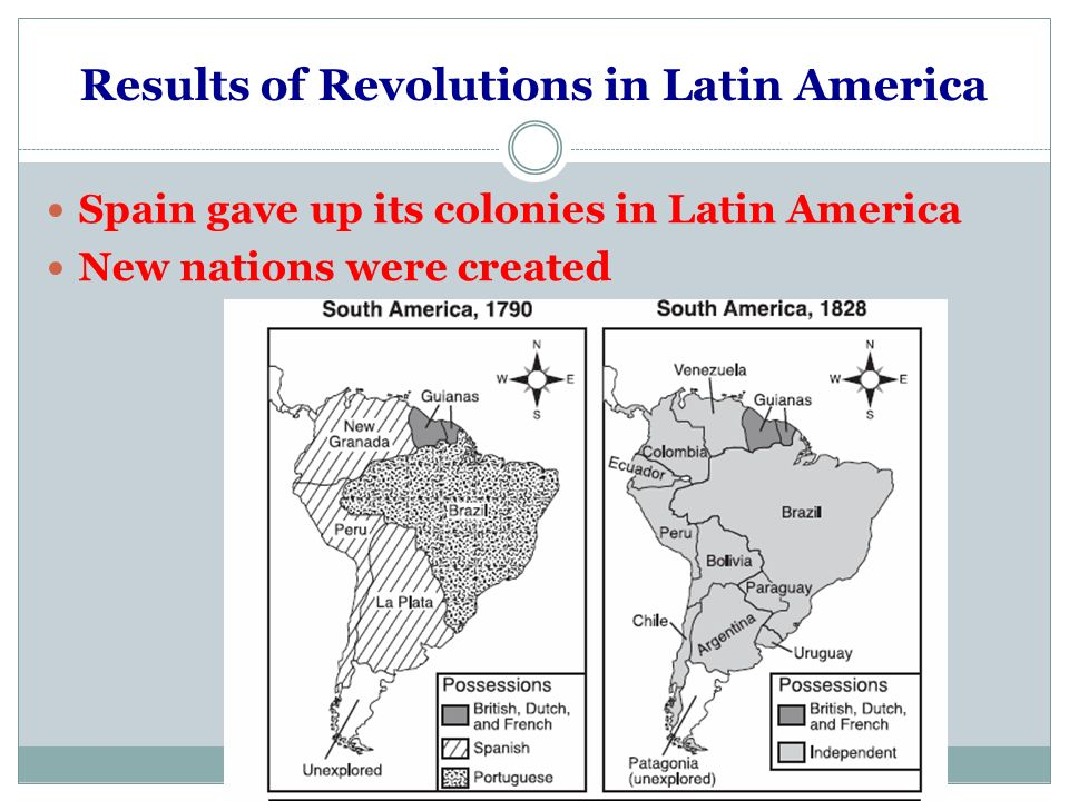 Results of Revolutions in Latin America