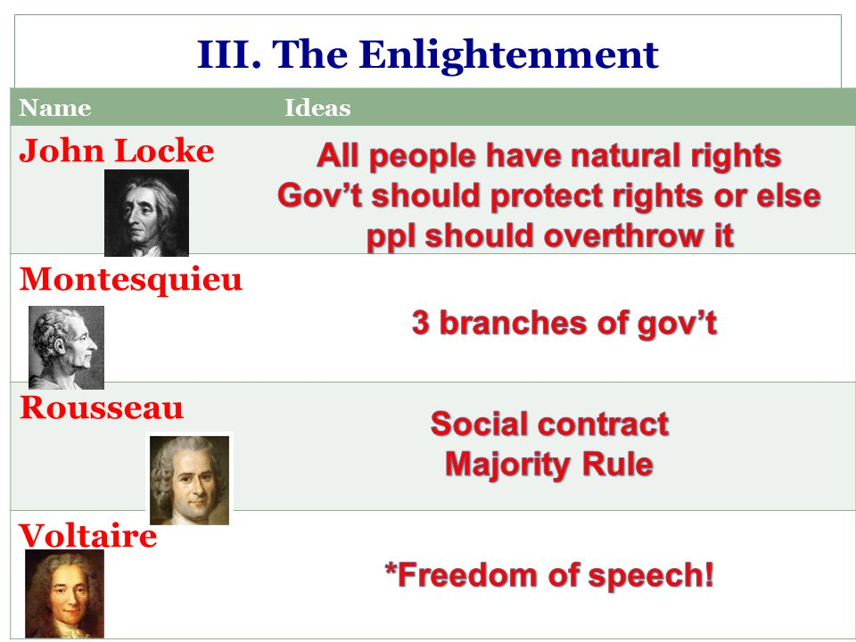 III. The Enlightenment John Locke Montesquieu