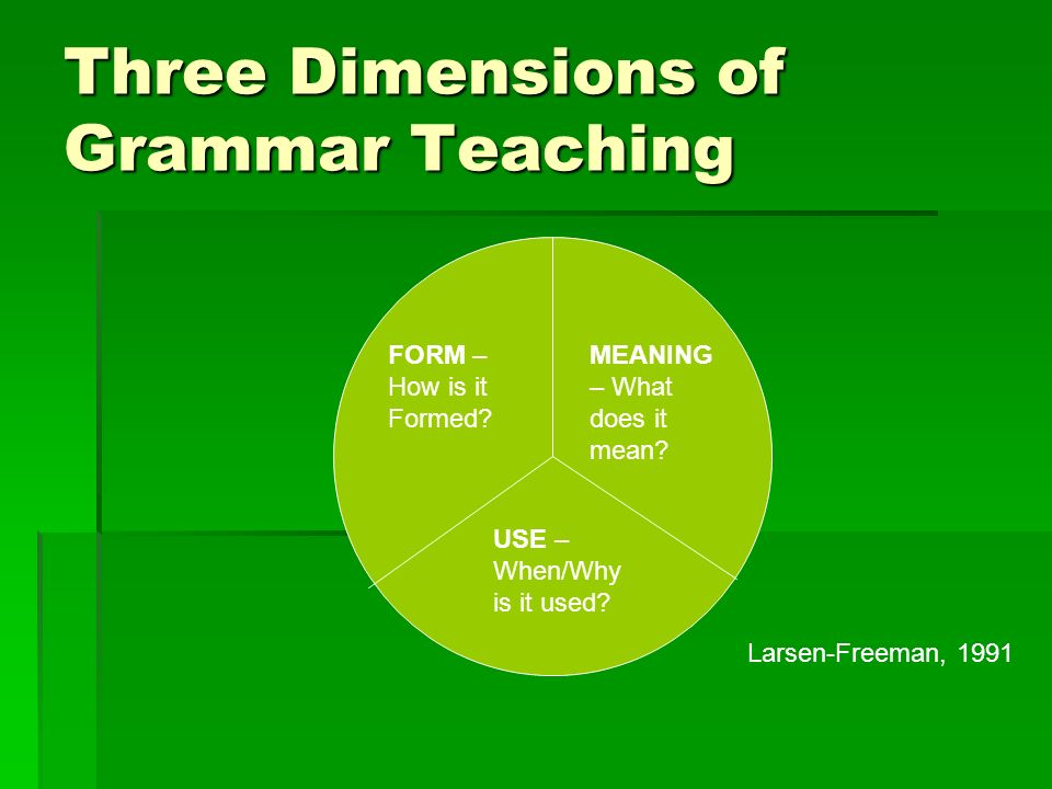Three Dimensions of Grammar Teaching