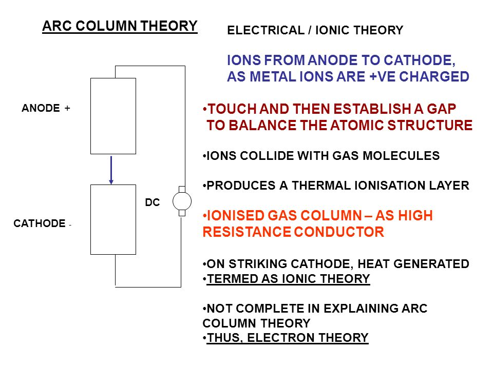 IONS FROM ANODE TO CATHODE, AS METAL IONS ARE +VE CHARGED