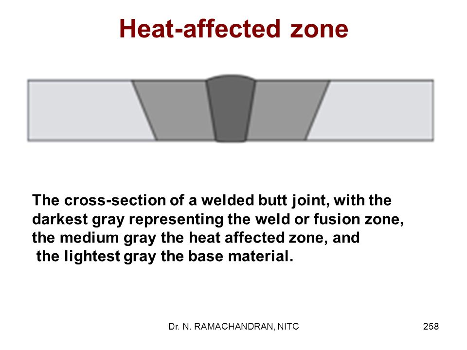 Heat-affected zone The cross-section of a welded butt joint, with the darkest gray representing the weld or fusion zone,