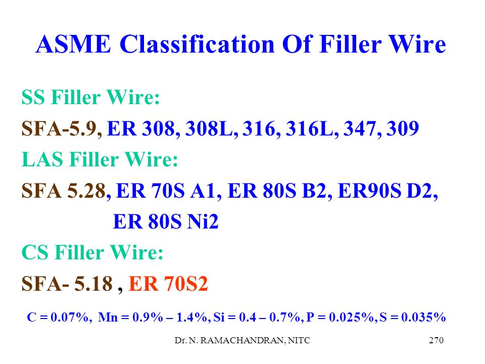 ASME Classification Of Filler Wire