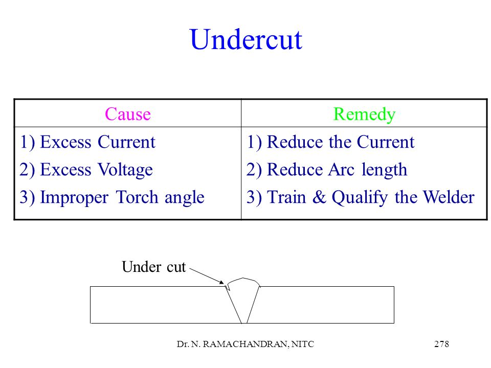 Undercut Cause Remedy Excess Current Excess Voltage