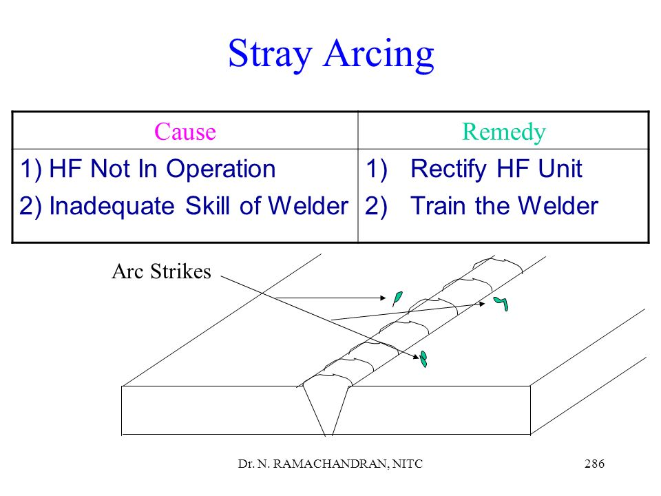 Stray Arcing Cause Remedy HF Not In Operation