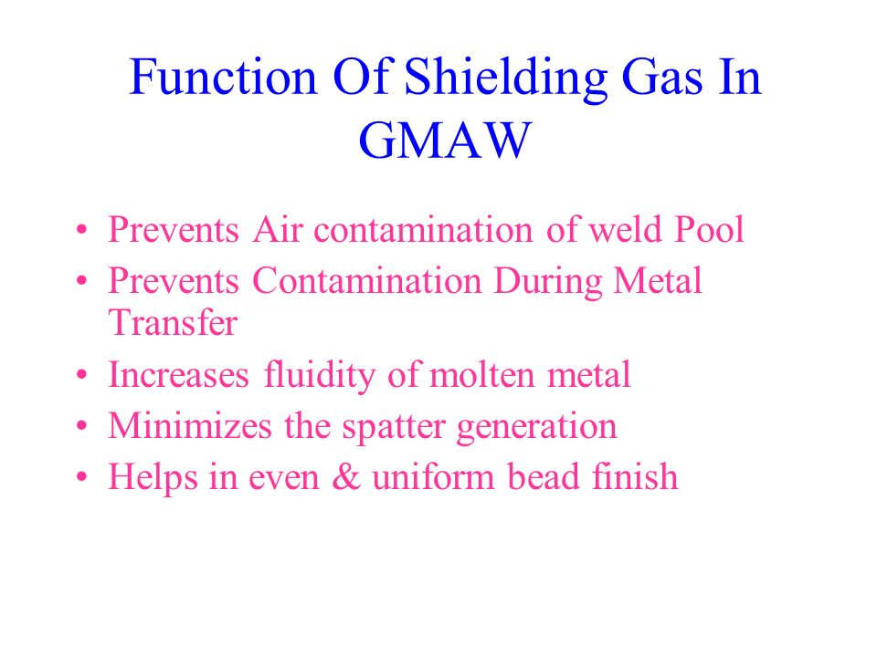 Function Of Shielding Gas In GMAW