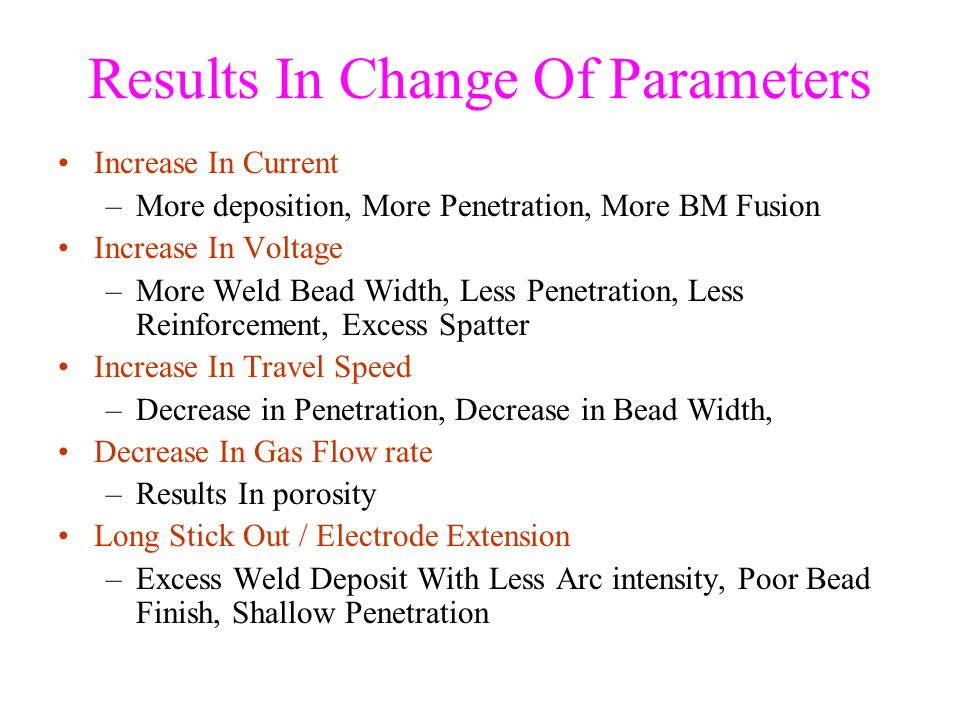 Results In Change Of Parameters