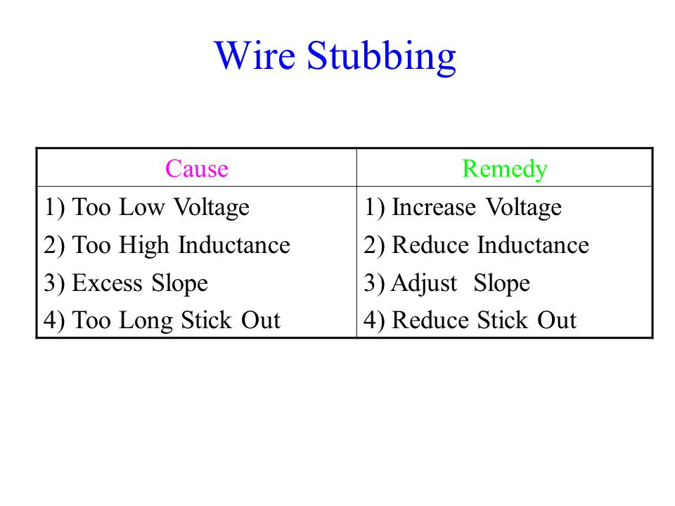 Wire Stubbing Cause Remedy Too Low Voltage Too High Inductance