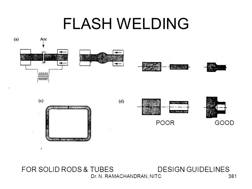 FLASH WELDING FOR SOLID RODS & TUBES DESIGN GUIDELINES POOR GOOD