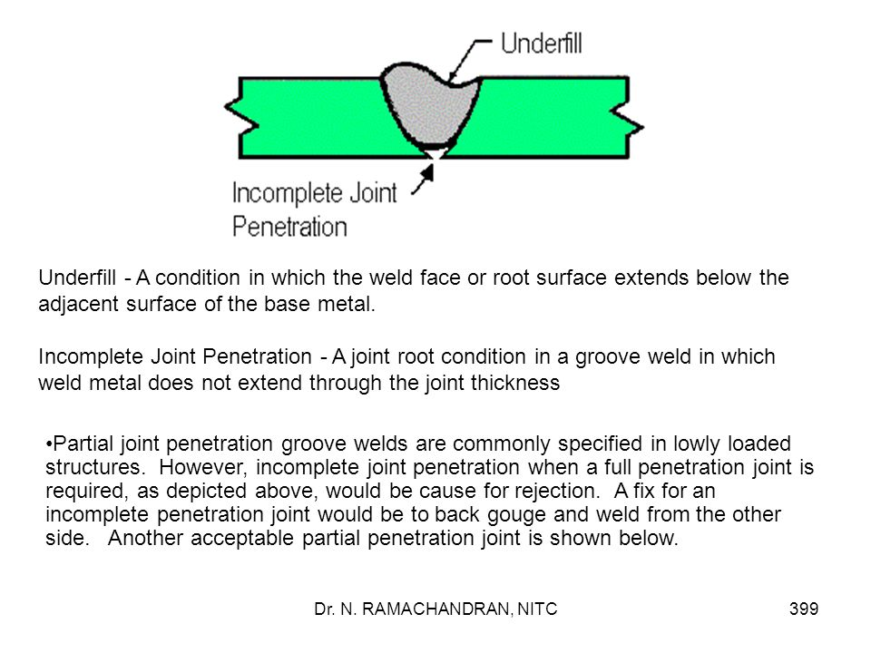 Underfill - A condition in which the weld face or root surface extends below the adjacent surface of the base metal.