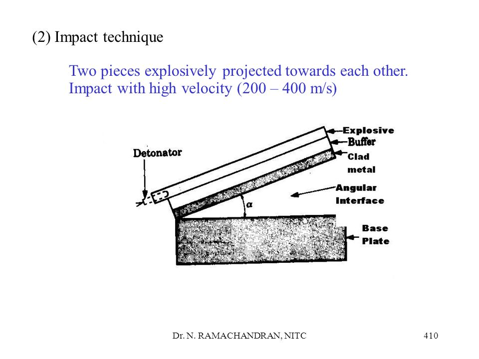 (2) Impact technique Two pieces explosively projected towards each other. Impact with high velocity (200 – 400 m/s)