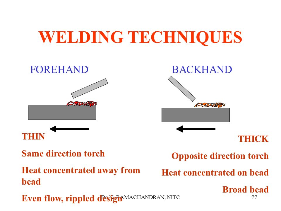 WELDING TECHNIQUES FOREHAND BACKHAND THIN THICK Same direction torch