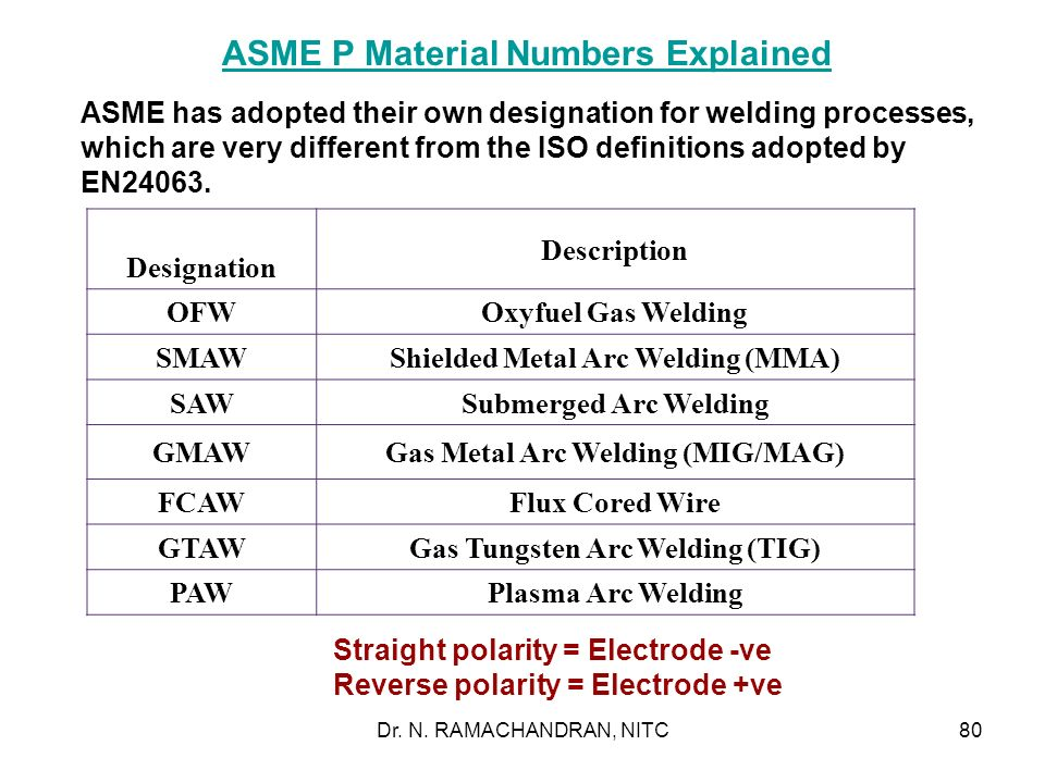 ASME P Material Numbers Explained