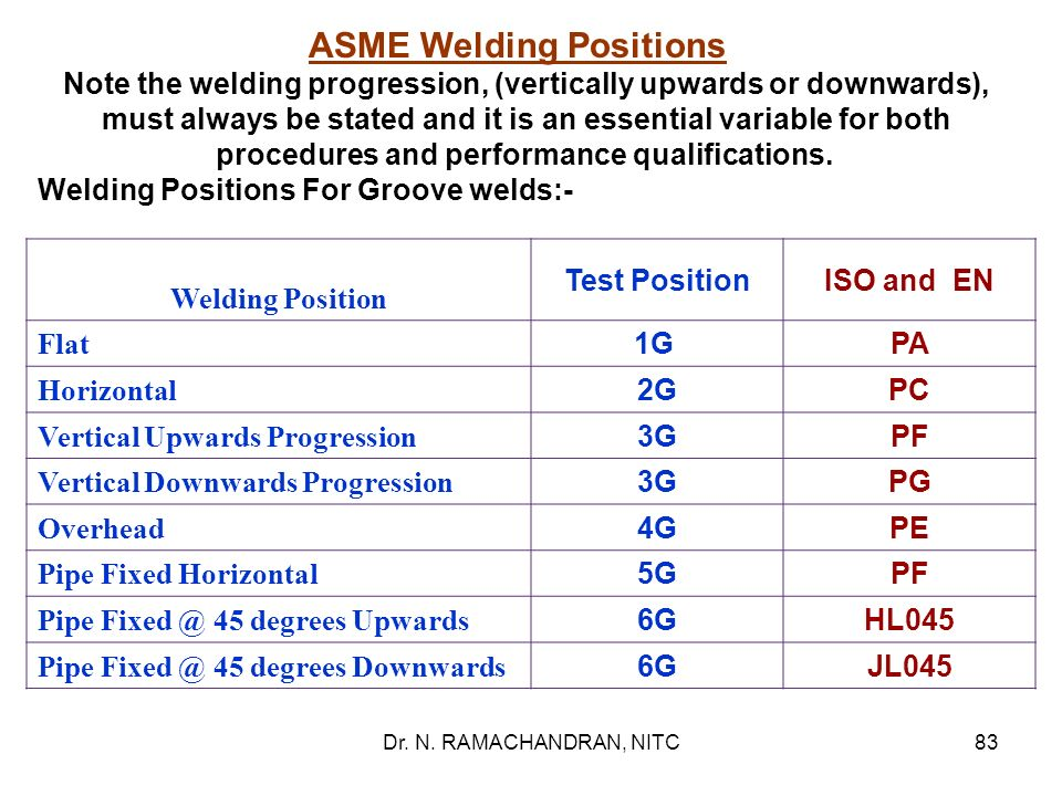 ASME Welding Positions