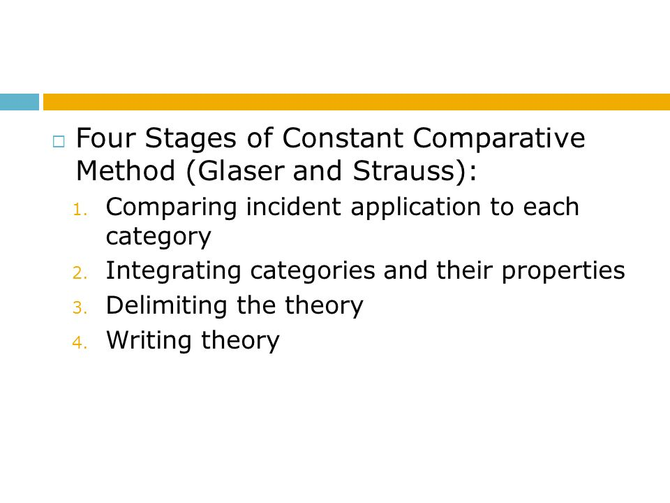 Four Stages of Constant Comparative Method (Glaser and Strauss):