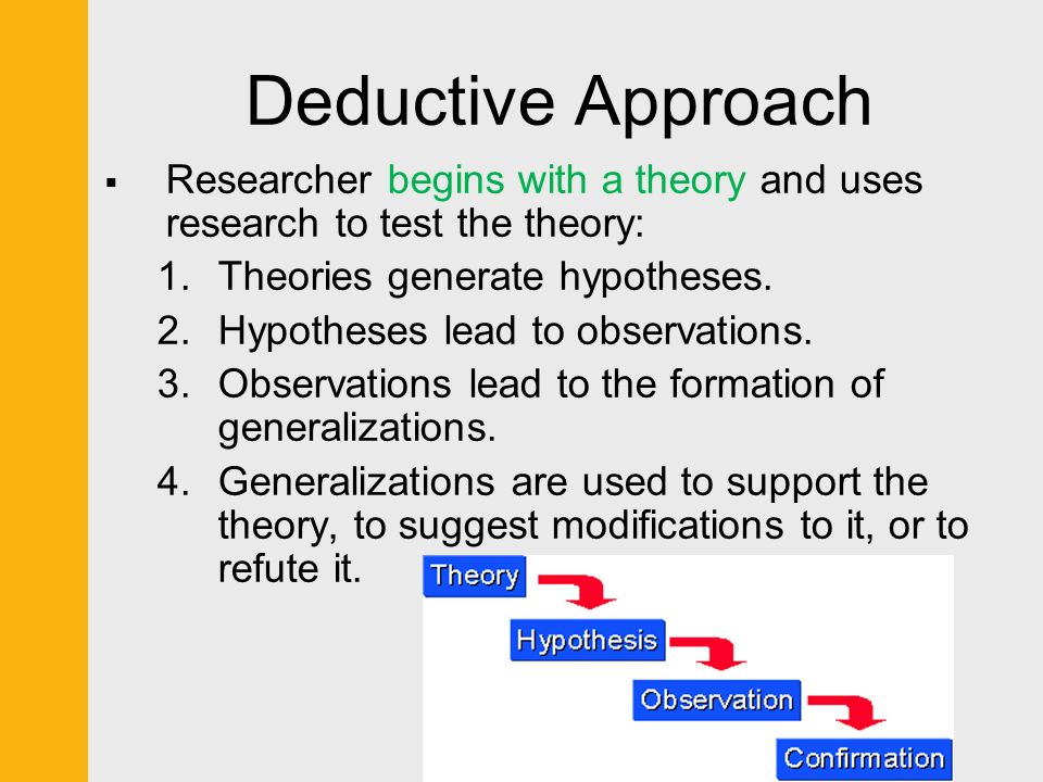 deductive research approach 3 research methods research types deductive approach inductive approach in research, we often refer to the two broad methods of reasoning as the deductive and inductive approaches.