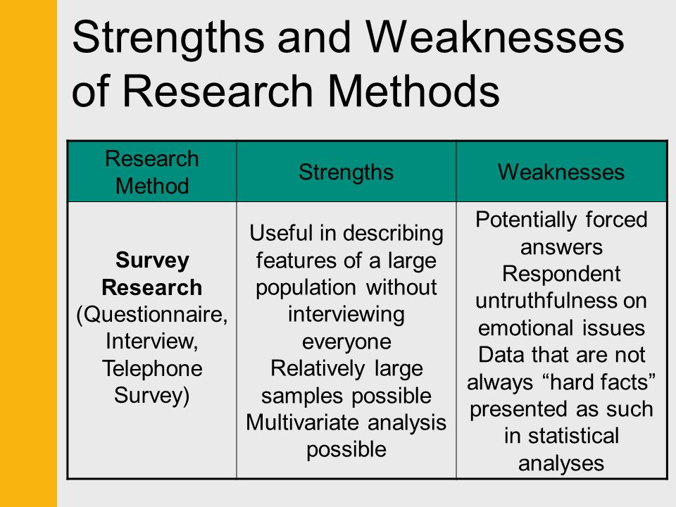 experimental social psychology strengths and weaknesses Developmental psychology is the study of these changes over time it often looks at children (where the development is fastest), but not always  bandura's social learning theory is a development of operant conditioning,  discuss the strengths and weaknesses of the developmental psychology approach using one of the studies listed below as.