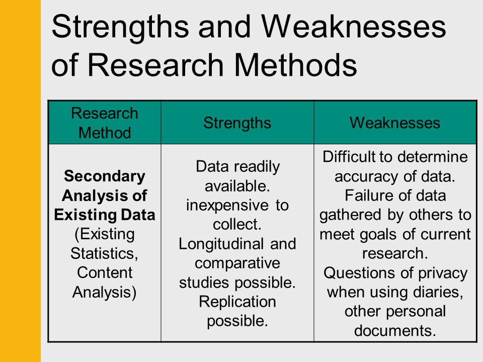 personal strengths and weaknesses 7