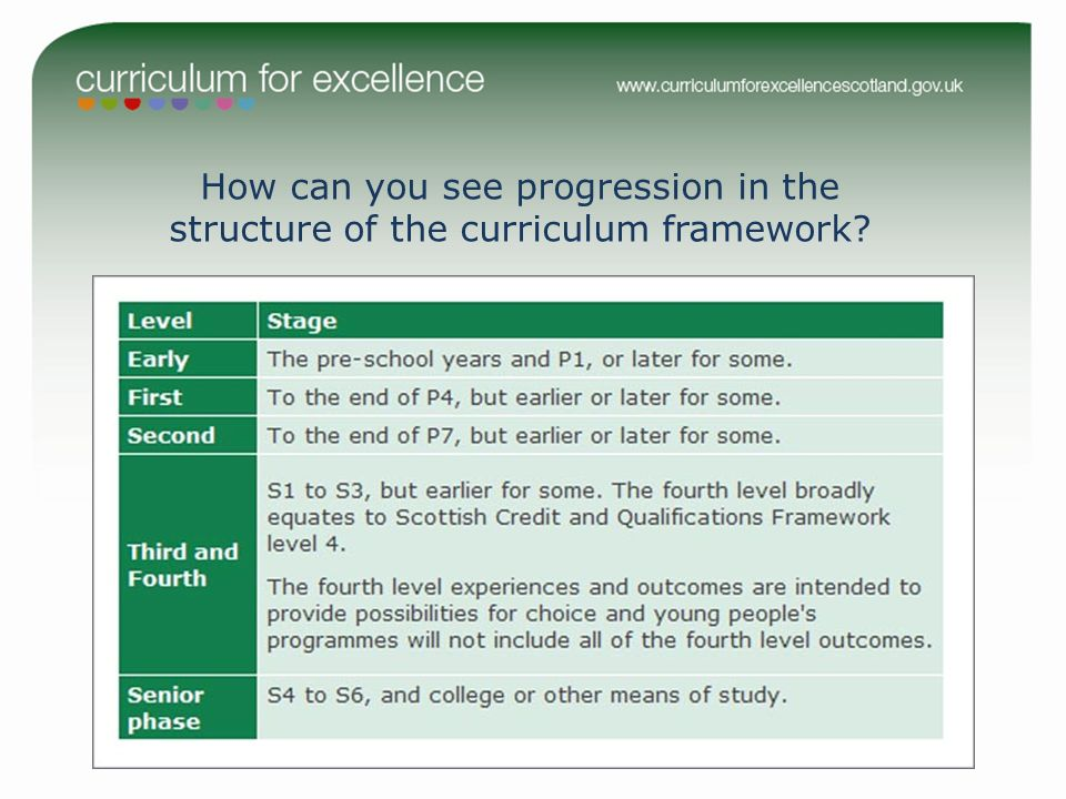 How can you see progression in the structure of the curriculum framework