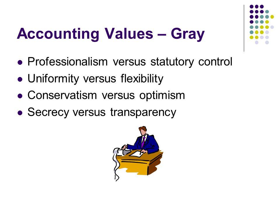 Accounting Values – Gray
