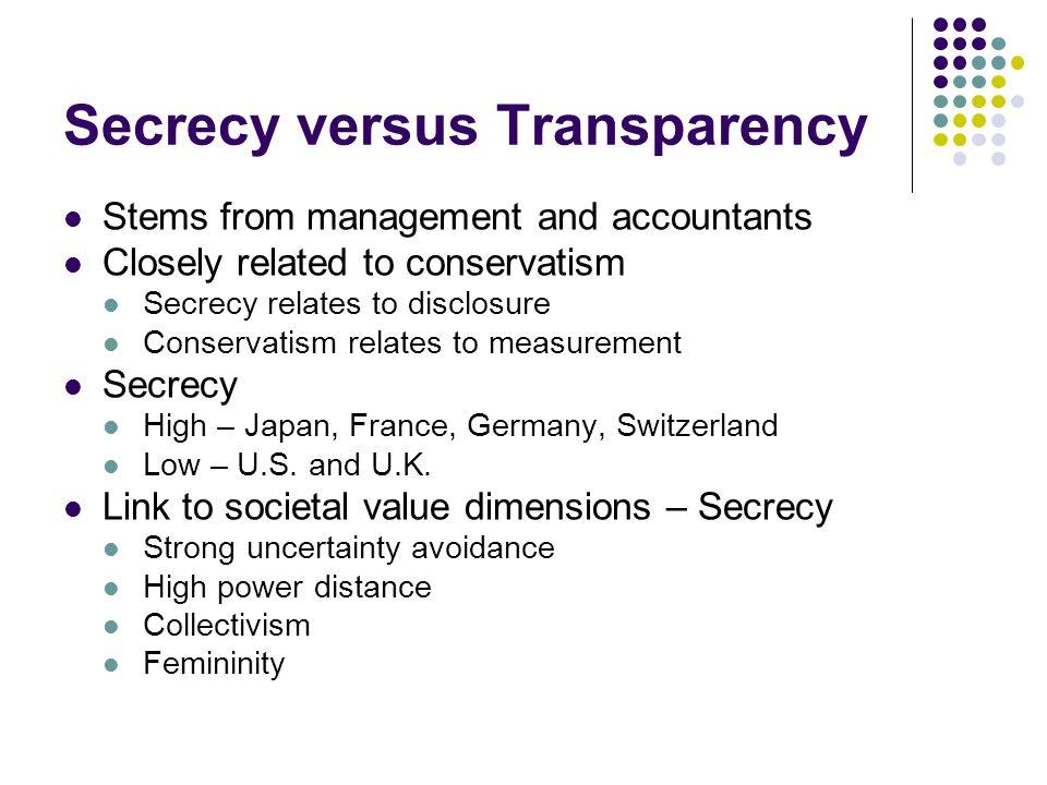 Secrecy versus Transparency