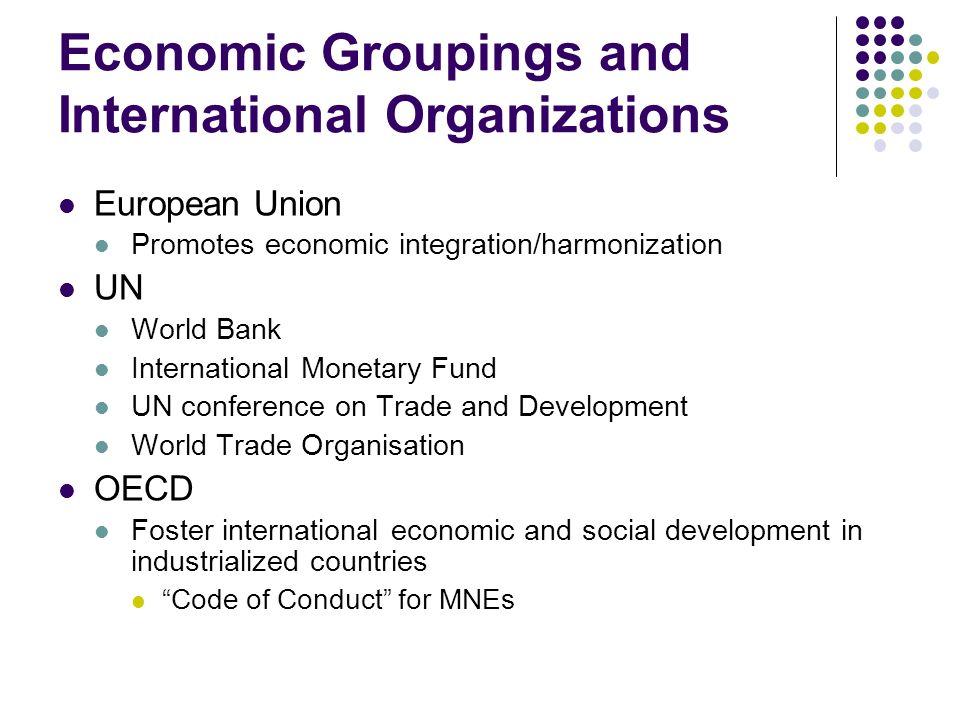 Economic Groupings and International Organizations