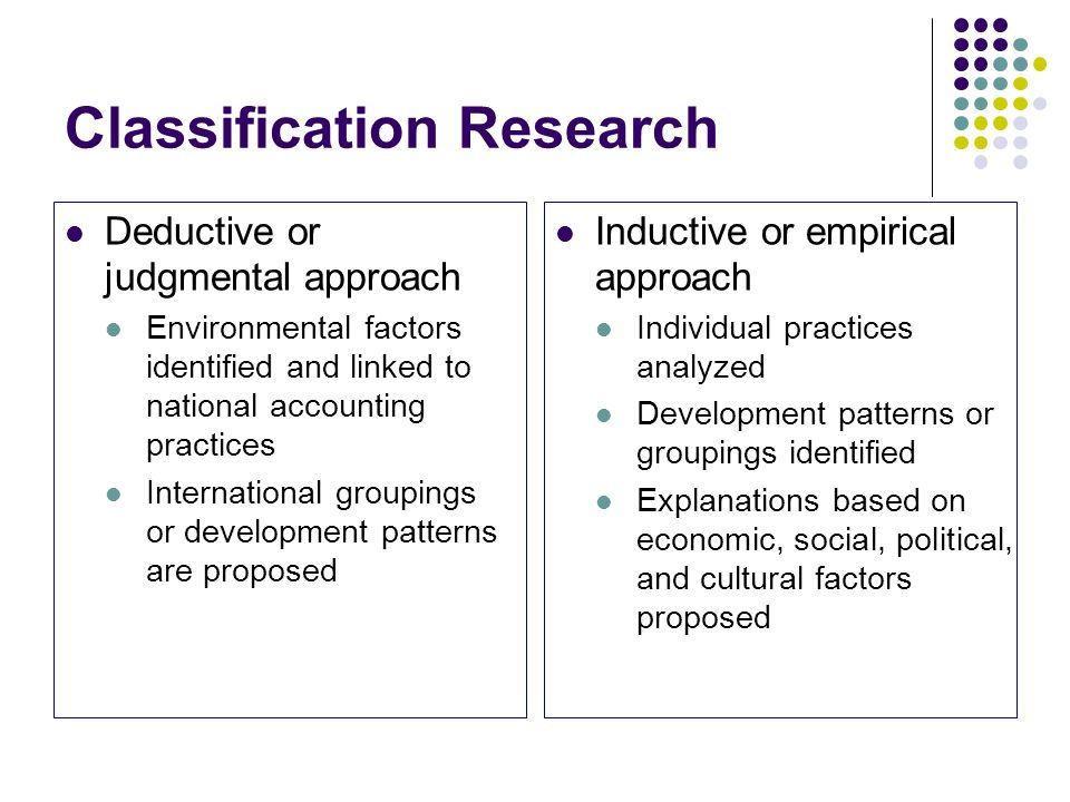 Classification Research