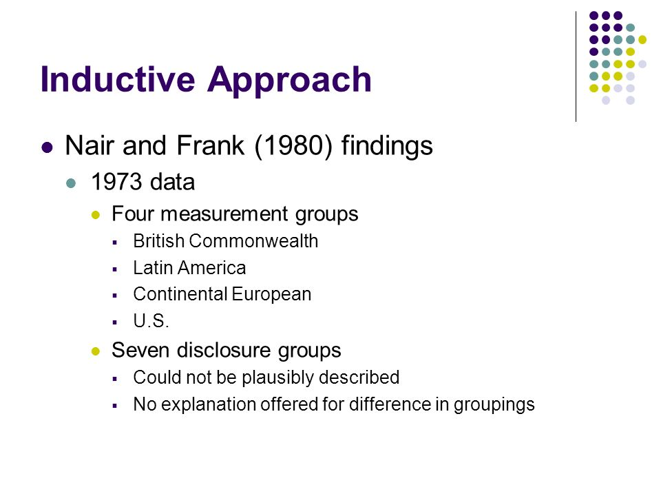 Inductive Approach Nair and Frank (1980) findings 1973 data