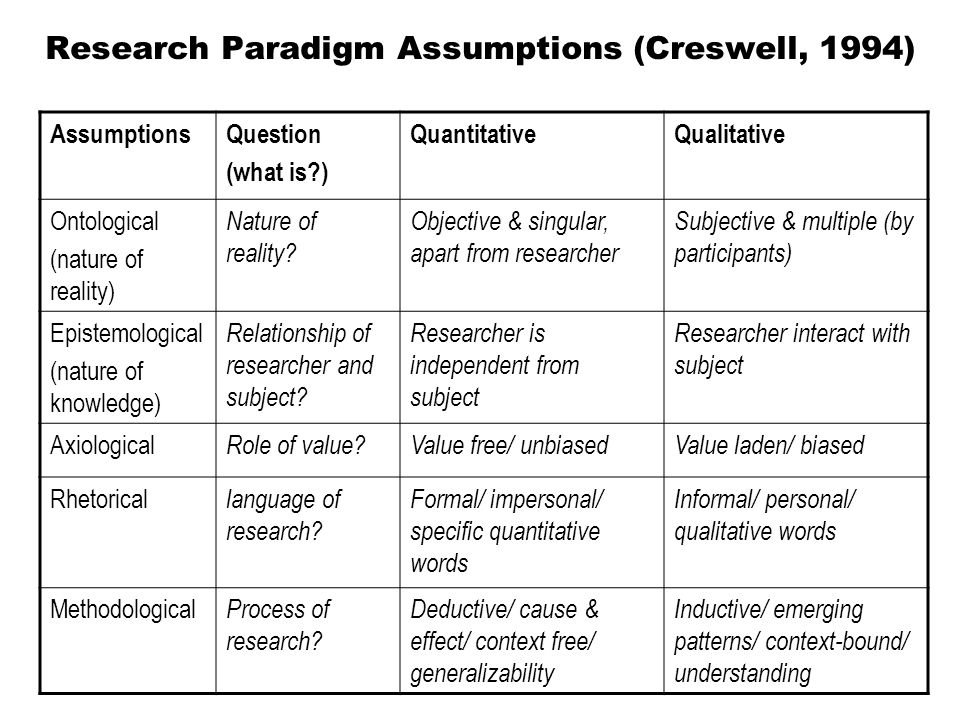 research paradigms and concepts of ontology and epistemology The purpose of this article is to present a plausible framework to initiate discussion regarding the concept of emergence in grounded theory using ontological and epistemological positions to develop three research paradigms, and applying these paradigms to various uptakes of grounded theory demonstrates differences in the definition of emergence.