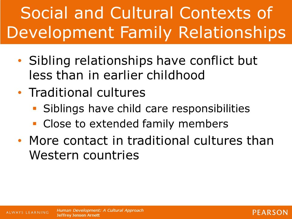 development in social and cultural contexts Culture shapes experiences and influences children's development this topic aims to show how child development and culture are connected, how these influences manifest themselves, and the effects of cultural differences on children of immigrant families.
