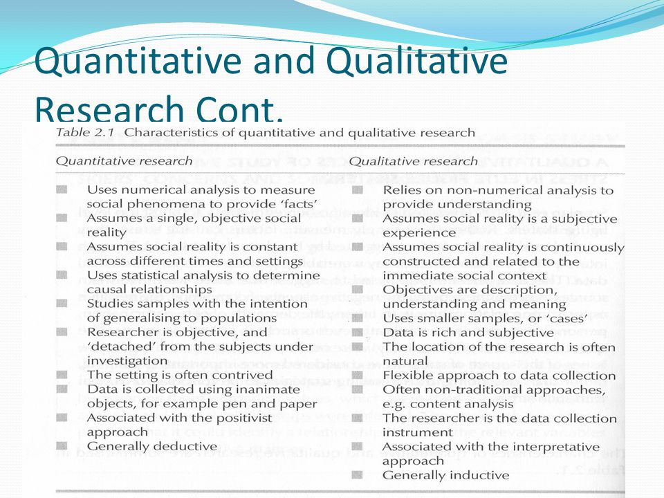 Quantitative and Qualitative Research Cont.