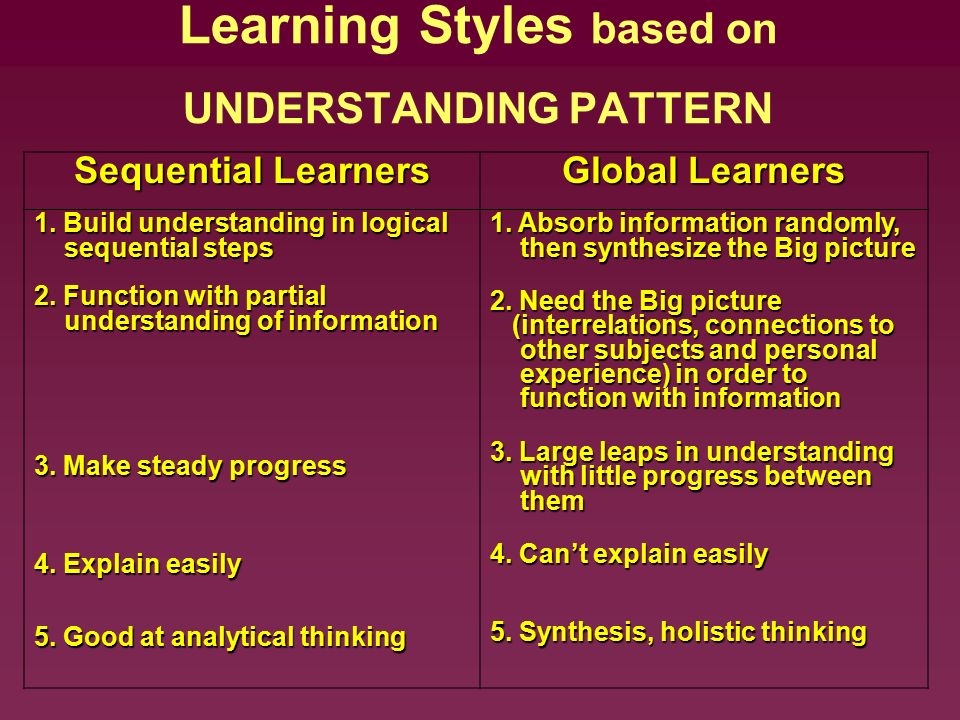 understanding learners and learning pdf