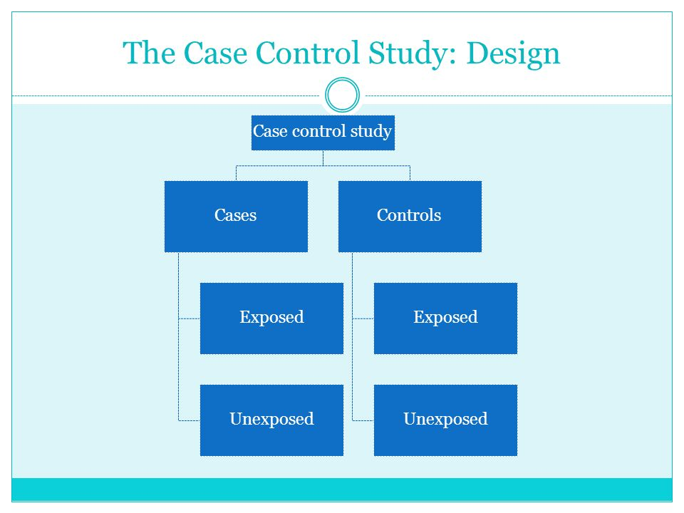 biases in case-control studies ppt