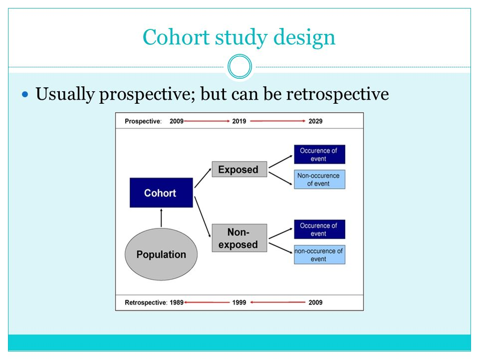 COHORT STUDY |authorSTREAM