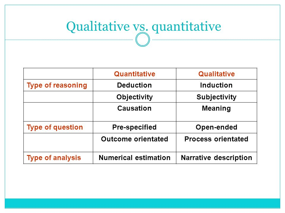 qualitative vs quantitative analysis What does appraisal institute say about qualitative analysis qualitative analysis recognizes the inefficiencies of real estate markets and the difficulty in.